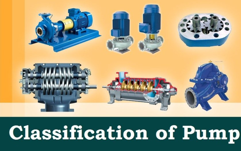 01 Types Of Pump Classification Of Pump Helical Gear Pump Axial Flow Pump | Blogmech.com