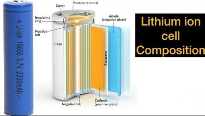 01 Lithium Ion Batteries Li Ion Battery   Blogmech.com