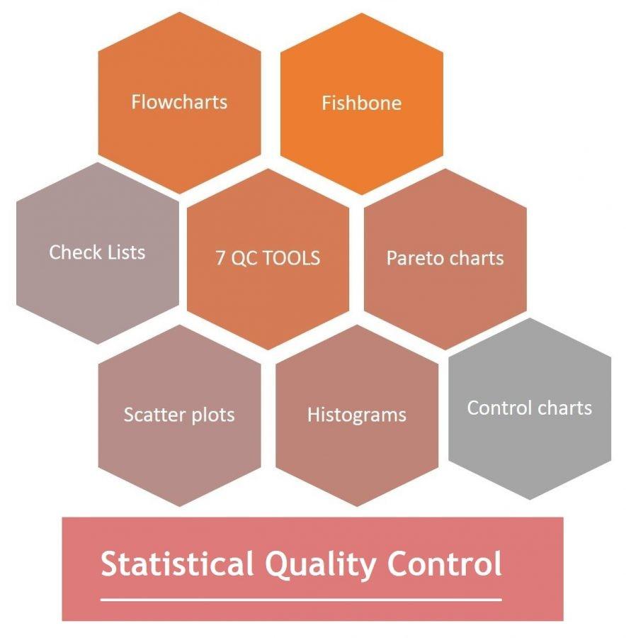 01-Statistical-Quality-Control-Sqc-Statistical-Process-Control-Spc-Tools