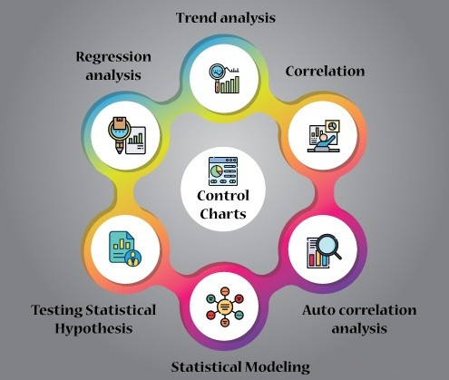 01-Statistical-Quality-Control-Control-Charts-Quality-Analysis-Quality-Techniques