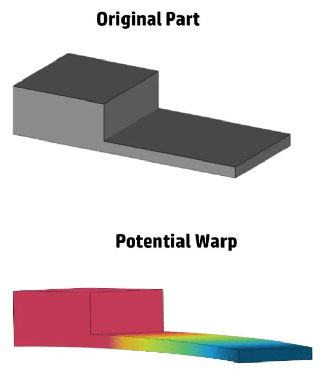 Warpage-Casting-Defects