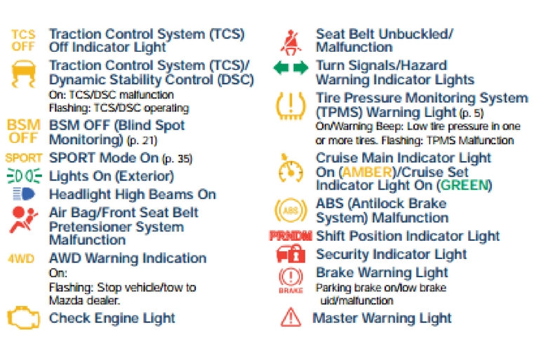Reset Maintenance Light Toyota