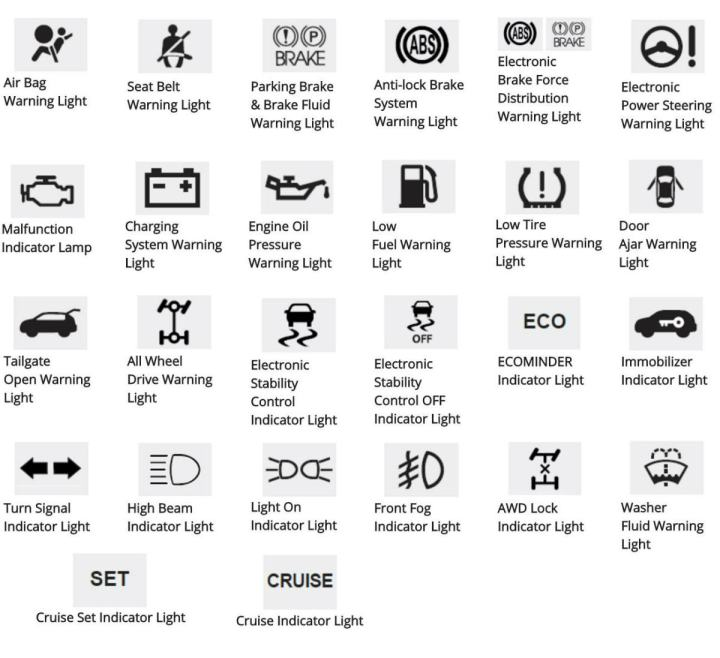 Dashboard Lights Meanings Kia Decoratingspecial Com