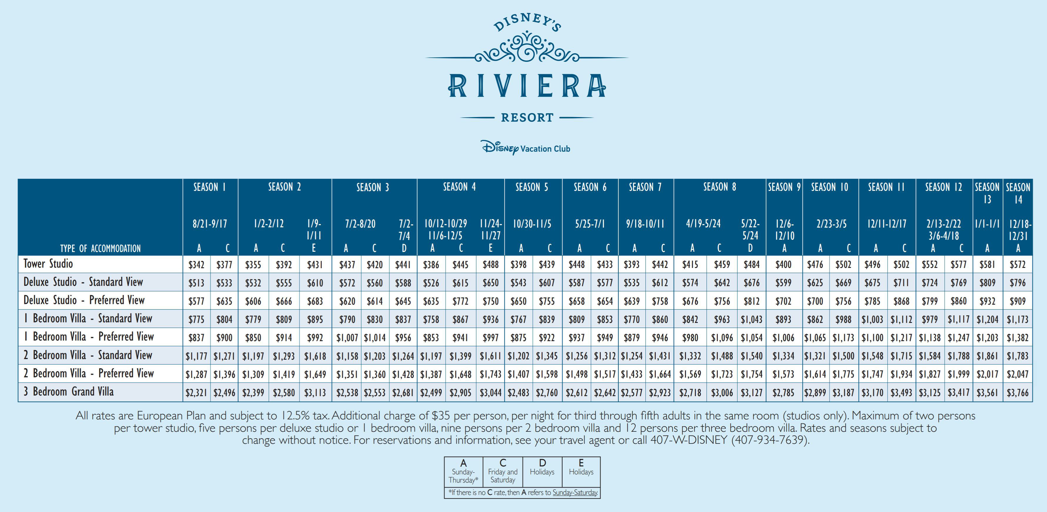 Disney Riviera Resort DVC Points Chart Pricing and
