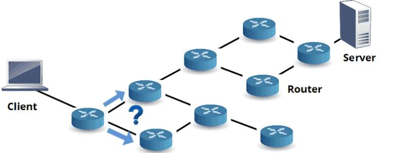 call center software routing