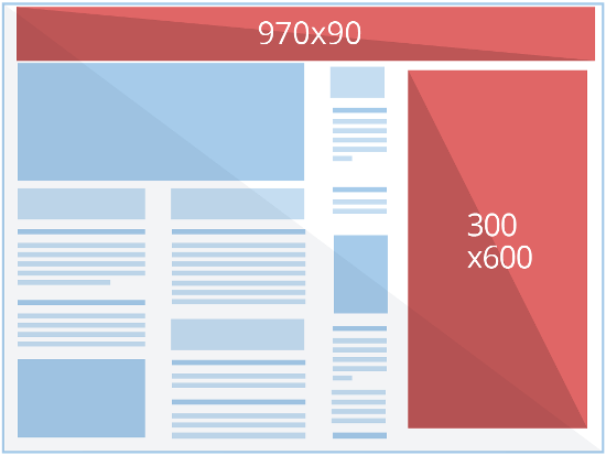Does Increasing the Number of Ad units Result in Higher AdSense Revenue