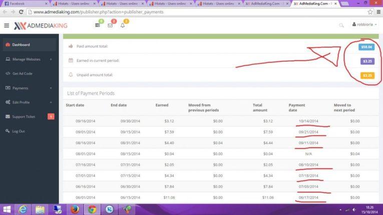 AdMediaKing CPM Rates