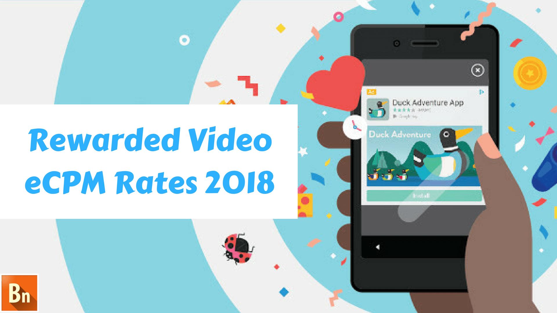 Rewarded Video eCPM Rates 2020
