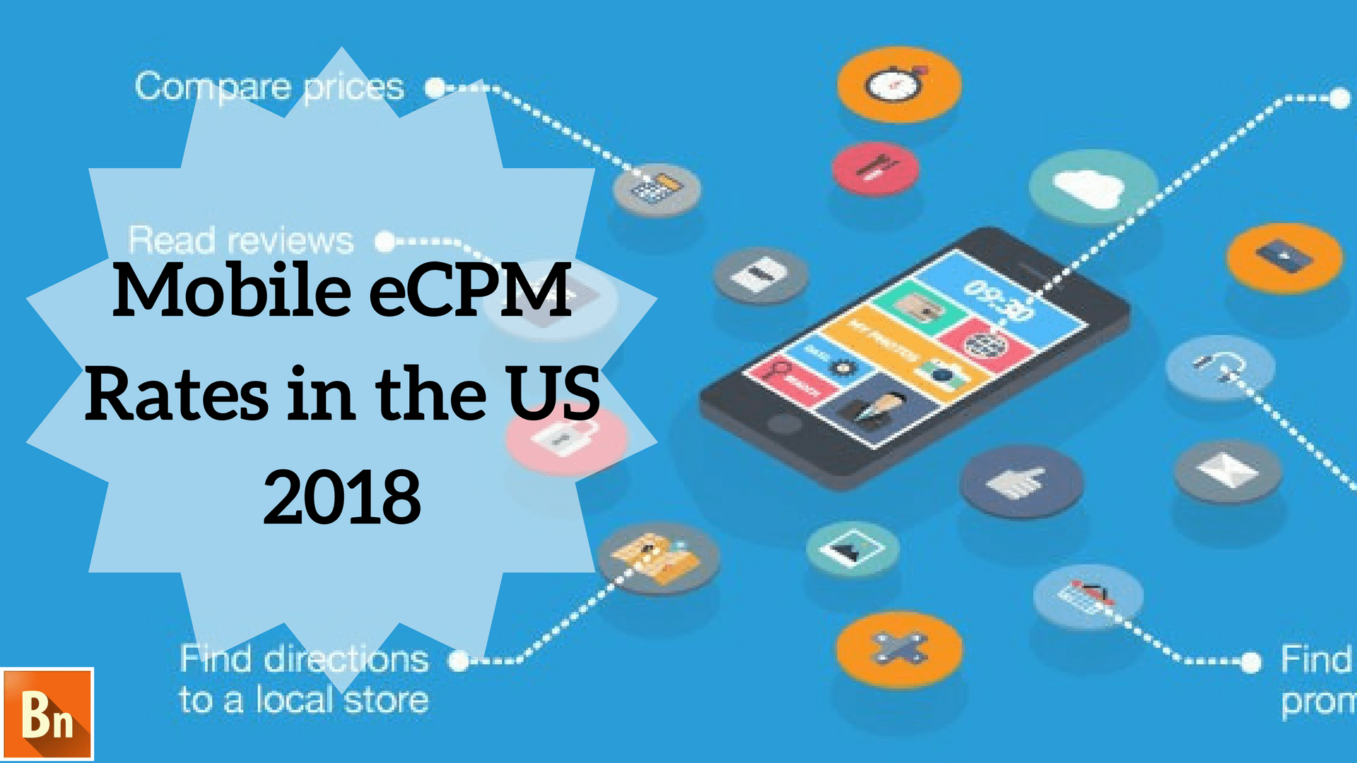 Mobile eCPM Rates in the US 2020