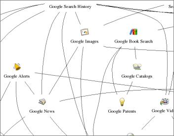 Carte des services Google