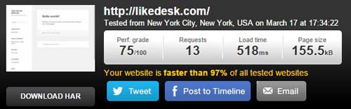 Website load speed test with Varnish Disabled