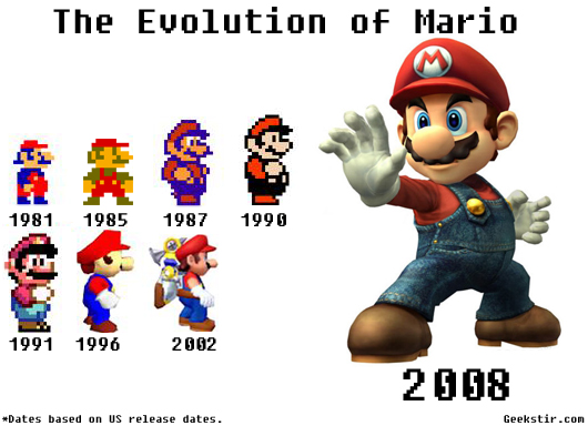 evolutionofmario.jpg