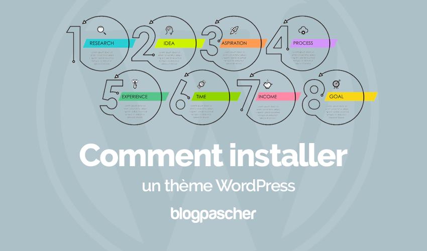 Comment Installer Theme Wordpress