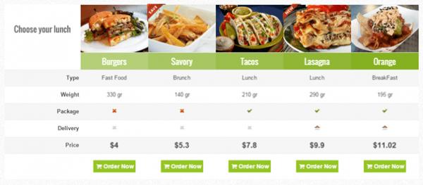 демо-1-простой ценообразование таблицы