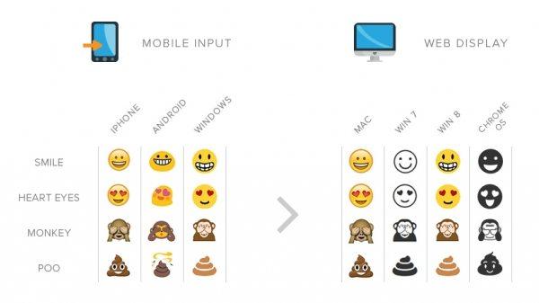 emoji-one-affichage-des-emoti