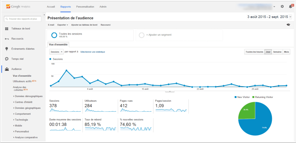 google-analytics-final