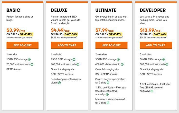 GoDaddy Hosting: Hosting nicht teuer für wenig Funktionalität ...
