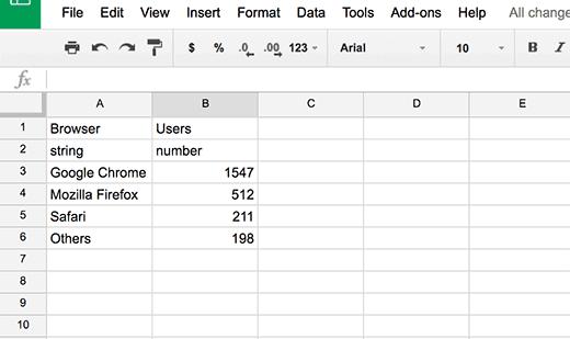 exemple de données Google Sheet