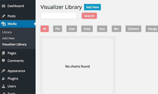 visualisez plugin WordPress pour graphiques