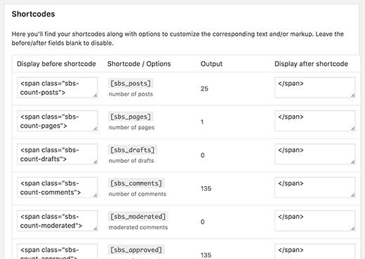 Список-шорткоды, WordPress