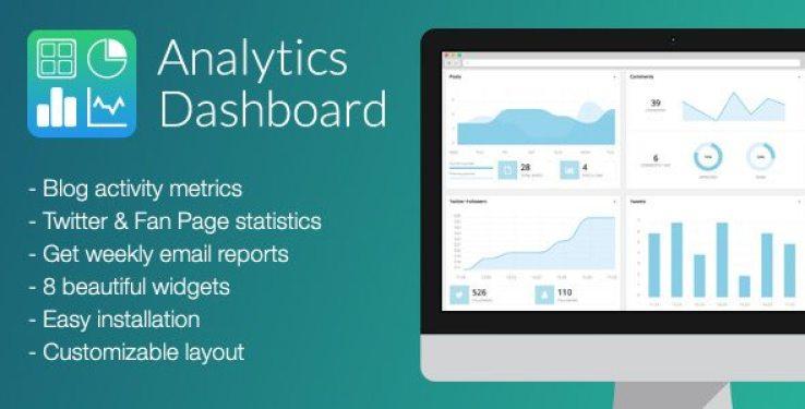Analytics dashboard plugin wordpress pour tableau bord