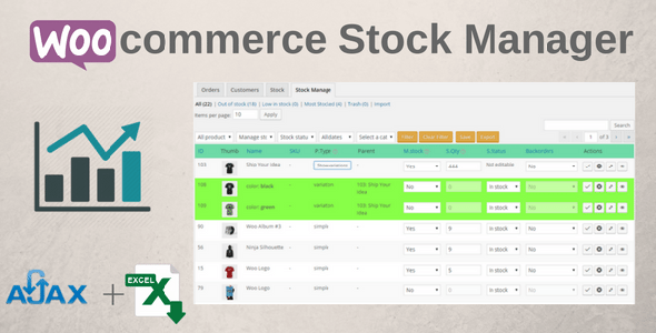 Woo stock manage report plugin wordpress pour édition rapide