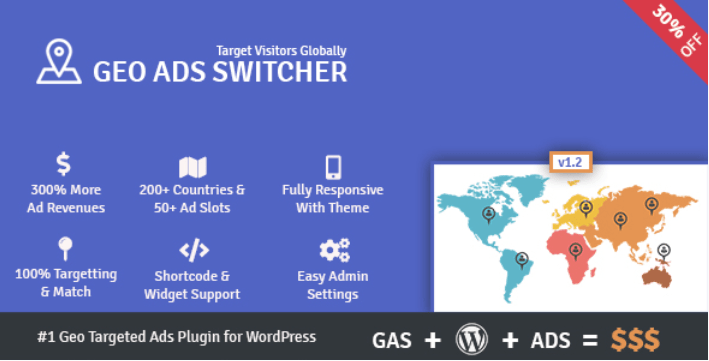 Geo Ads Switcher Plugin Geo Targeted Ads