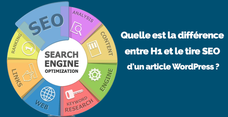Difference entre h1 titre seo