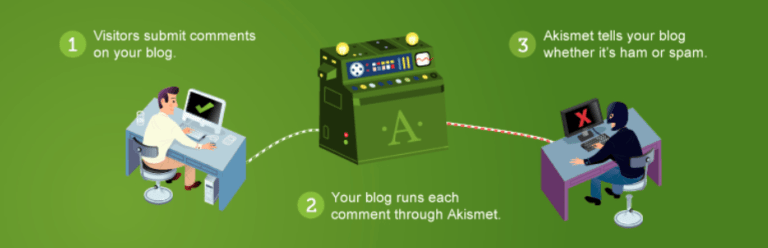 akistment WorDPress plugin.png