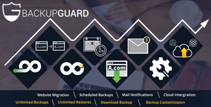 Backup by backupguard codecanyon