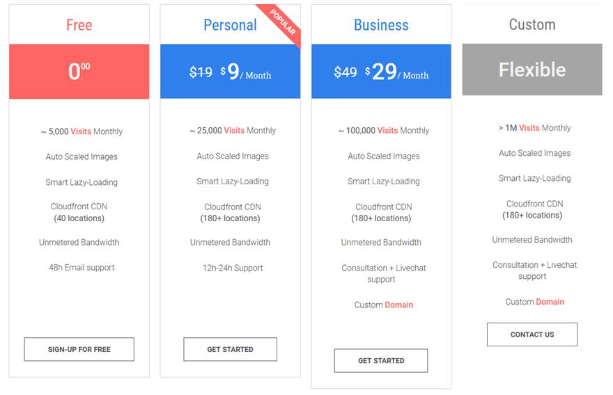Tarification prix