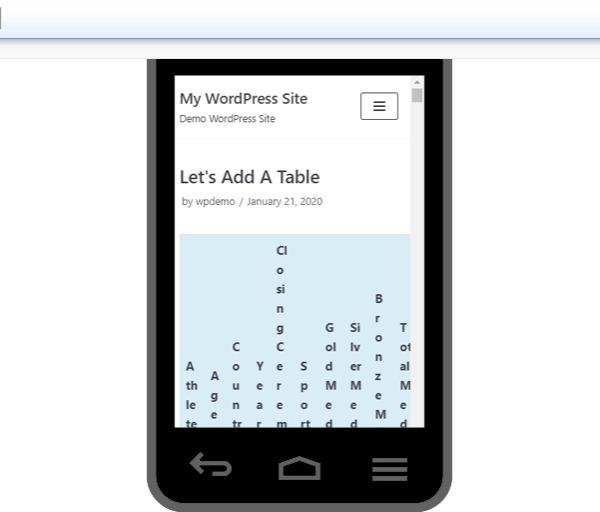Theme reactif wordpress exemple