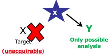 (2b) Exaptive reanalysis