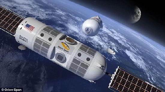 「極光站」豪華太空旅館