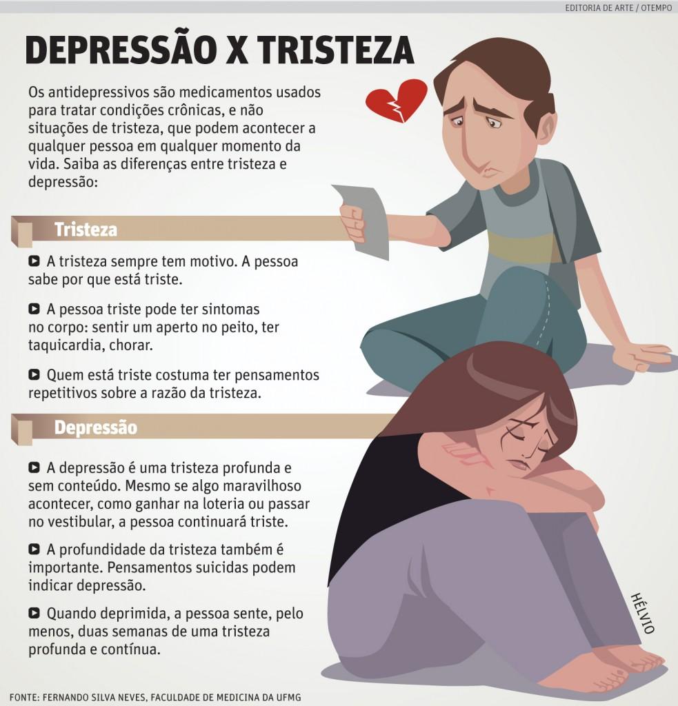 Resultado de imagem para imagens sobre depressão
