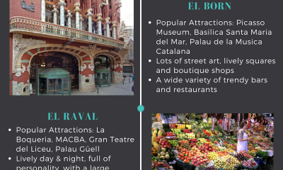 A Guide to Barcelona's Top Neighborhoods