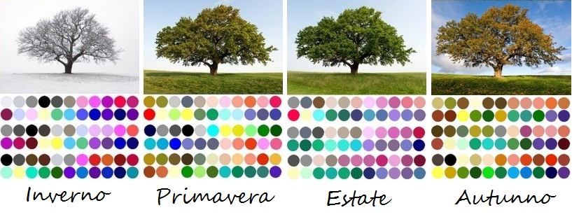 images_archives_coloranalysis