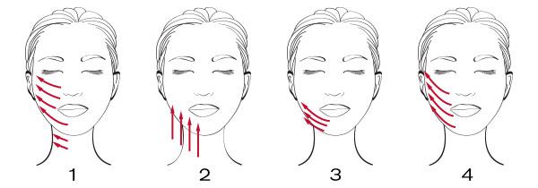 ceramide_firming_gel_4_step_illustration.jpg
