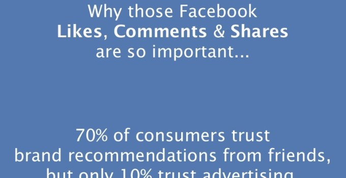 Why Your Facebook Account is Important !!! 1