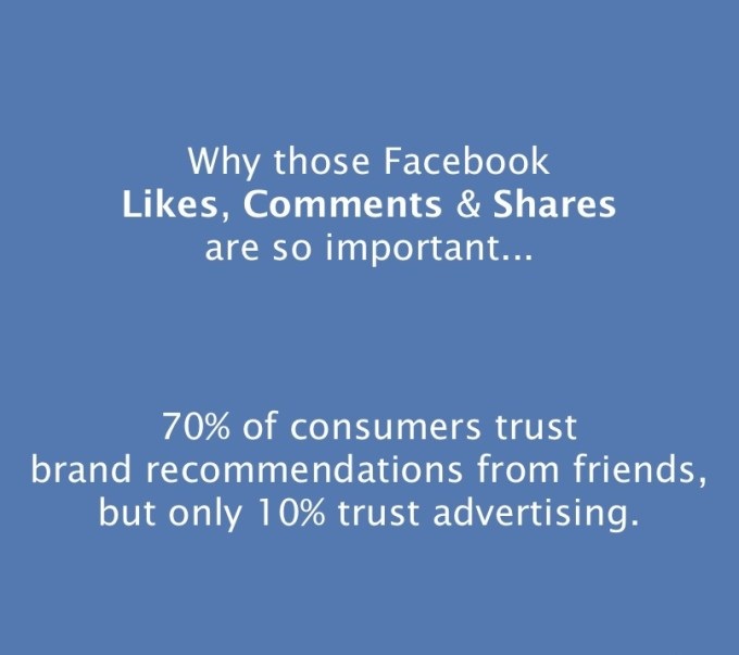 Why Your Facebook Account is Important