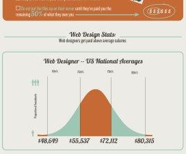 web design client