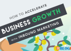 Inbound Marketing Strategies that Will Help to Grow Your Business