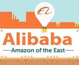 Everything You Need to Know about Alibaba 1