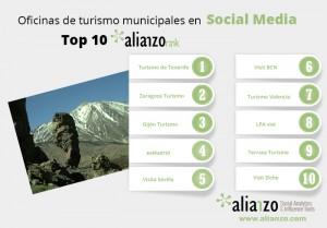 top 10 oficinas municipales con foto