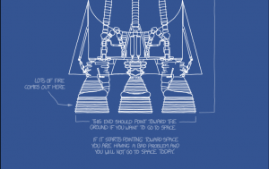 Part of the up-goer five. Image: Randall Munroe, xkcd.com. Click for full comic.