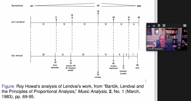 Comparing the analysis of Lenvai and Howat.