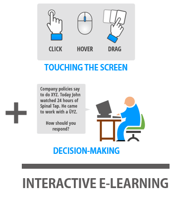 Interactive e-learning comes from interacting with the screen and the e-learning content