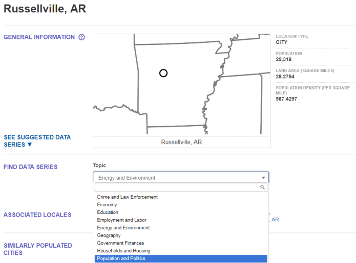 Screenshot of Russellville, AR location in Sage Stats showing population and data series