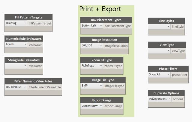 Custom Dropdowns in Archi-lab.net package