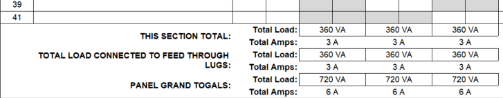 feed through lugs